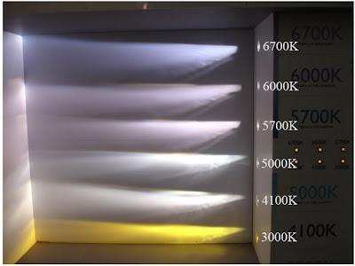 fine art home decor led light bulbs lighting and color. Black Bedroom Furniture Sets. Home Design Ideas