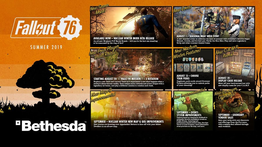 fallout 76 summer 2019 content roadmap battle royale map vault raid bethesda