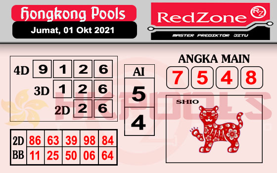 Redzone HK Jumat 01 Oktober 2021 -