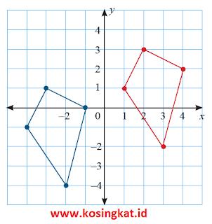 kunci jawaban matematika kelas 9 halaman 158 - 161 latihan 3.2