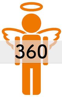 エンジェルナンバー 360