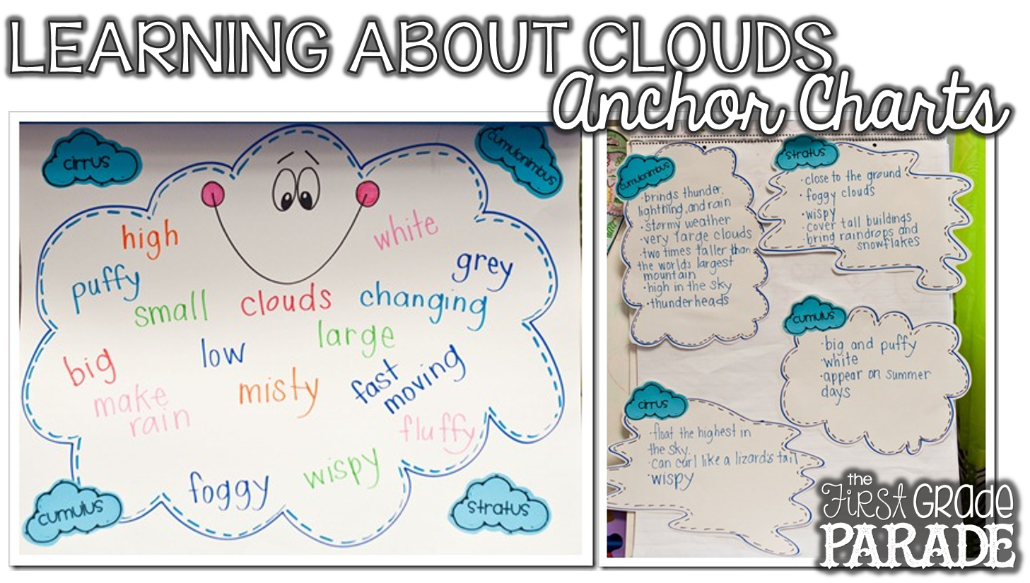 All About the Weather! (Activities, Ideas, & Freebies
