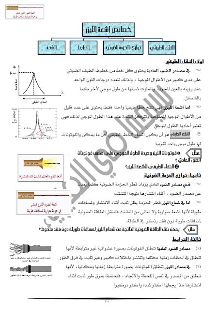 مراجعة الليزر من سلسلة سيجما في الفيزياء الحديثة لثالثة ثانوي %D8%A7%D9%84%D9%84%D9%8A%D8%B2%D8%B1_004