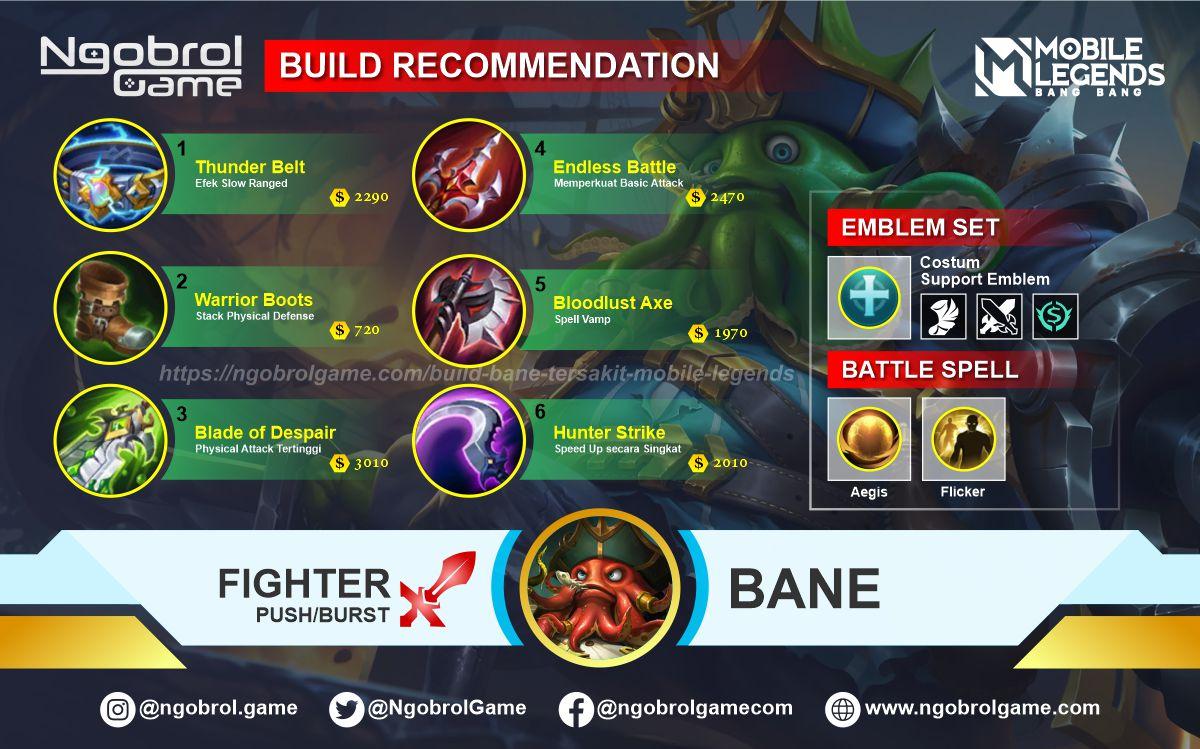 Build Bane Tersakit 2021 Mobile Legends