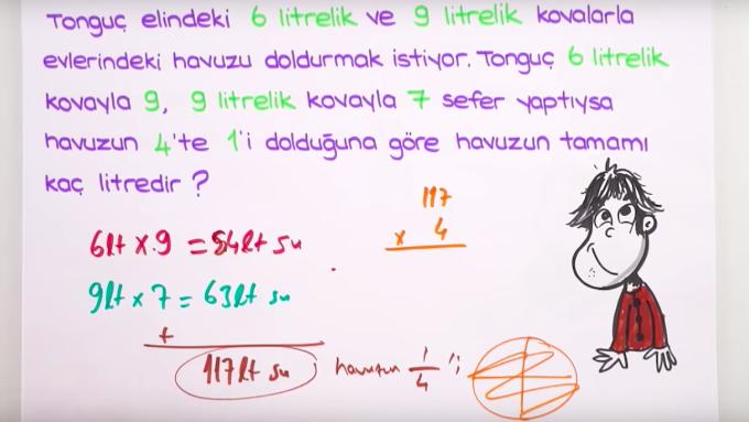 6. Sınıf 1. Dönem Matematik Konuları Nasıl Öğrenilir?