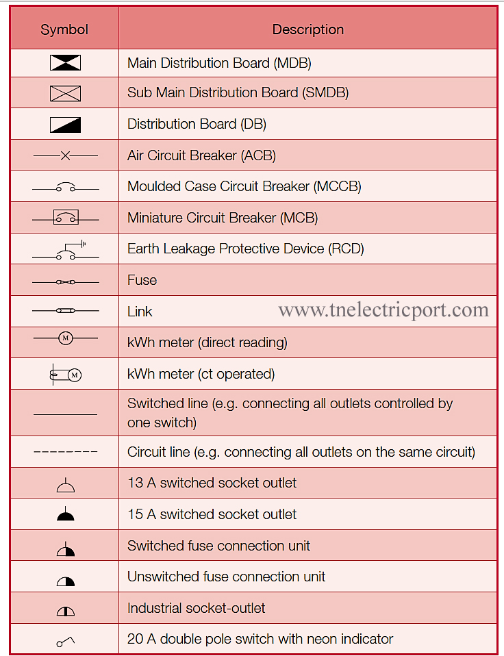 basic electrical symbols,electrical drawings,current,volt,power,circuit,mcb