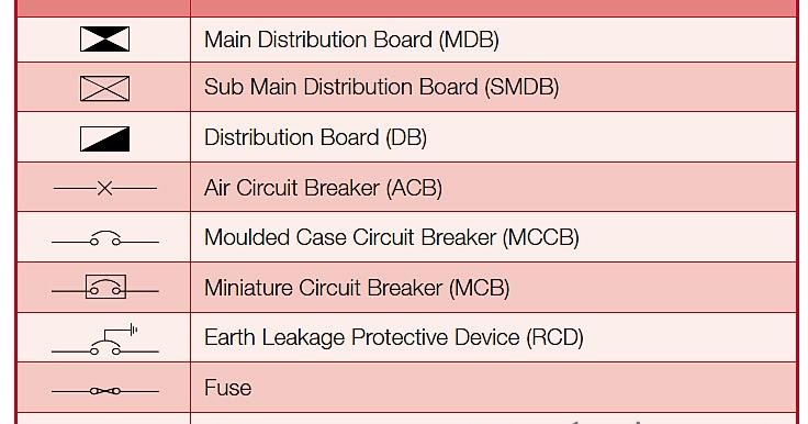 Basic Electrical Symbols Current Volt Power Circuit