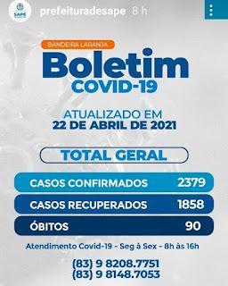 Numero de infectados por COVID-19 em Sapé cai de  439 para 431 pessoas infectadas
