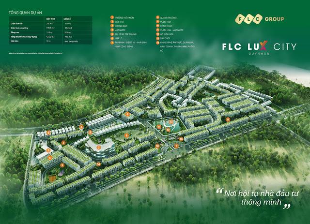 Tổng thể dự án FLC LUX CITY Quy Nhơn