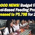 SBFP fund for 2020 increased to P5.79B