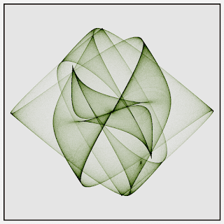 A generative art with De Jong attractor. It looks like a cloth.
