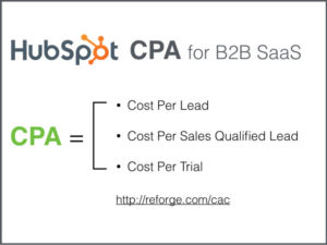 CPA for B2B SaaS