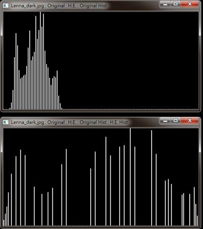 s1001454 Digital Image Processing: 直方圖均化(Histogram Equalization)和邊緣偵測(Edge Detection)