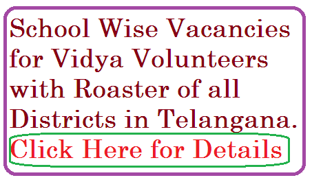 Vidya Volunteers vacancies with roaster of all districts in telangana ssa
