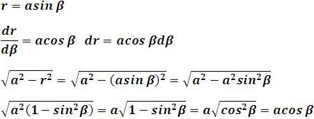 haciendo un cambio de variable en la integral interior