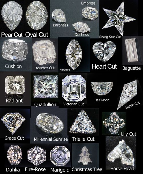 Different Diamond Cuts Names