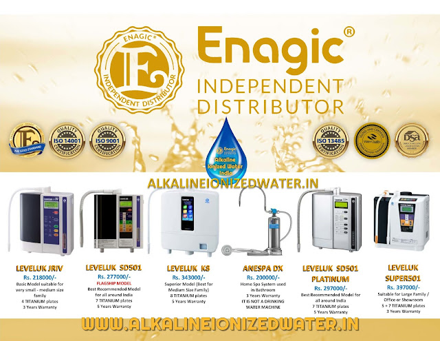 Kangen Water Machine Prices