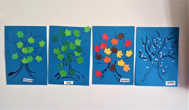 jak nauczyć dziecko pór roku, pory roku w montessori , pory roku dla dzieci