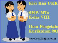 Kisi Kisi UKK IPS Kelas 8 SMP/ MTs Kurikulum 2013