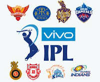 Vivo IPL 2021 Schedule Time Table