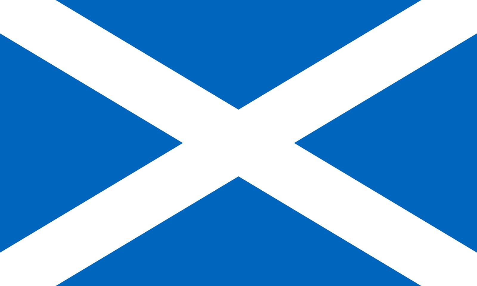 Blog au pair escocia