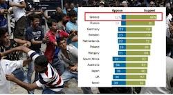 Έρευνα πραγματοποίησε το διεθνές ερευνητικό κέντρο Pew σε 18 χώρες το 2019 αναφορικά με τα μέτρα που πρέπει να ληφθούν κατά της παράνομης μ...