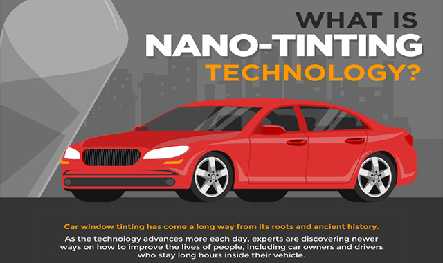 What is Nano-tinting Technology? #infographic