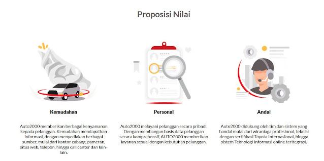 Tips traveling aman dan nyaman dengan mobil pribadi Toyota Auto2000 Digiroom Nurul Sufitri Lifestyle Blog Review