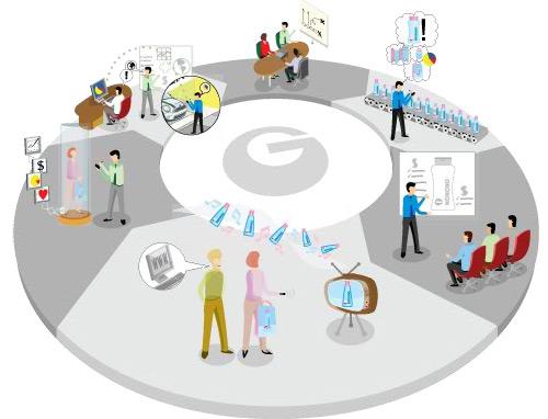 Fundamentos de administraci n y gesti n estrat gica for Personal en el exterior