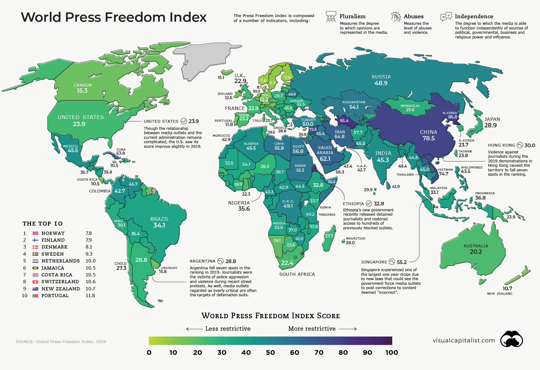 The State of Press Freedom Around the World