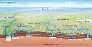 Skema Saluran Bawah Tanah