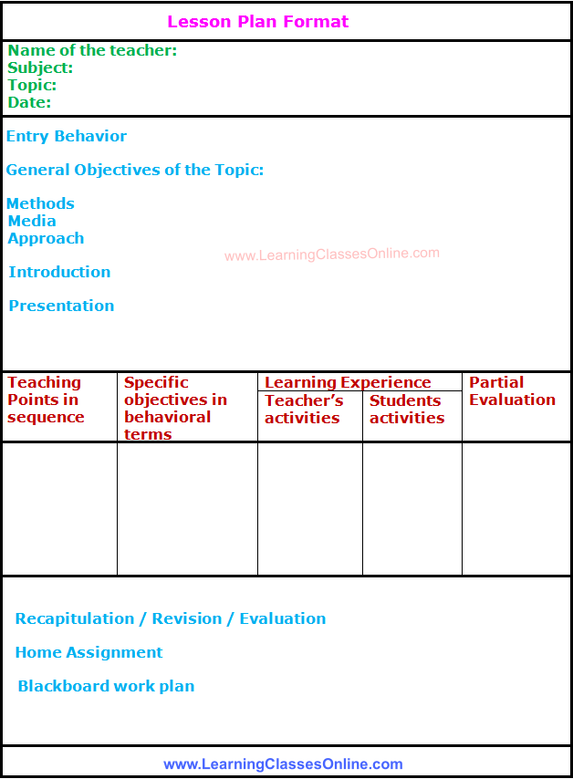 format of a lesson plan, b.ed lesson plan format, lesson plan performa