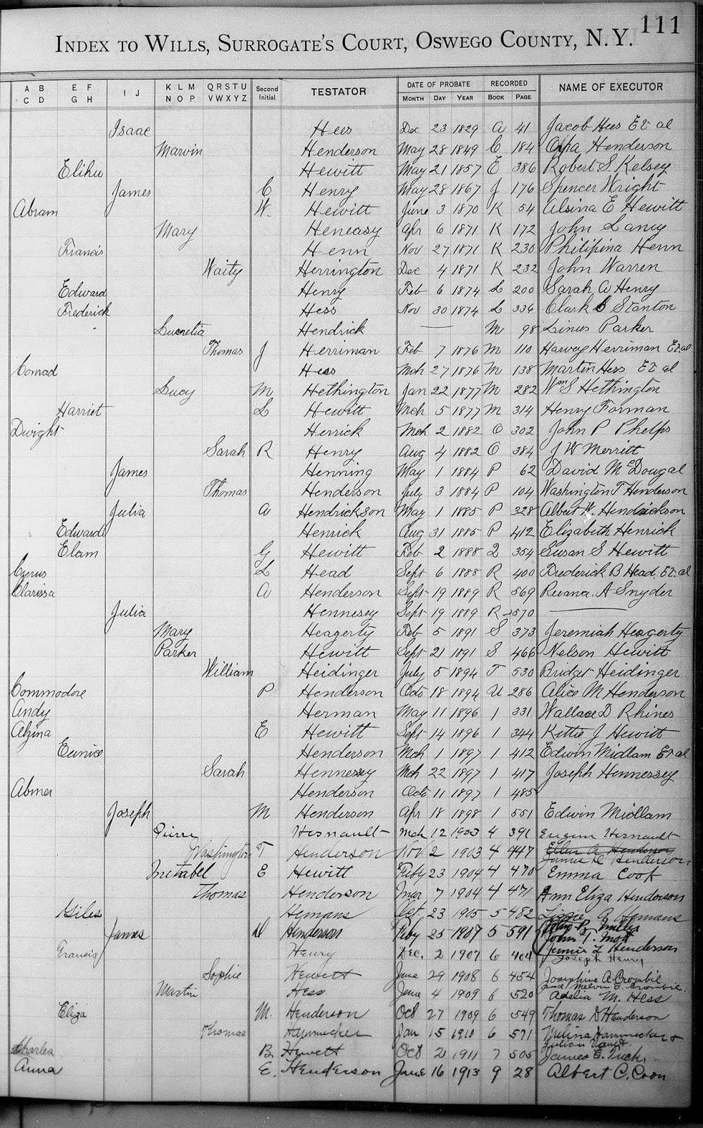 Climbing My Family Tree: Index to Wills, Surrogates Court, Oswego County