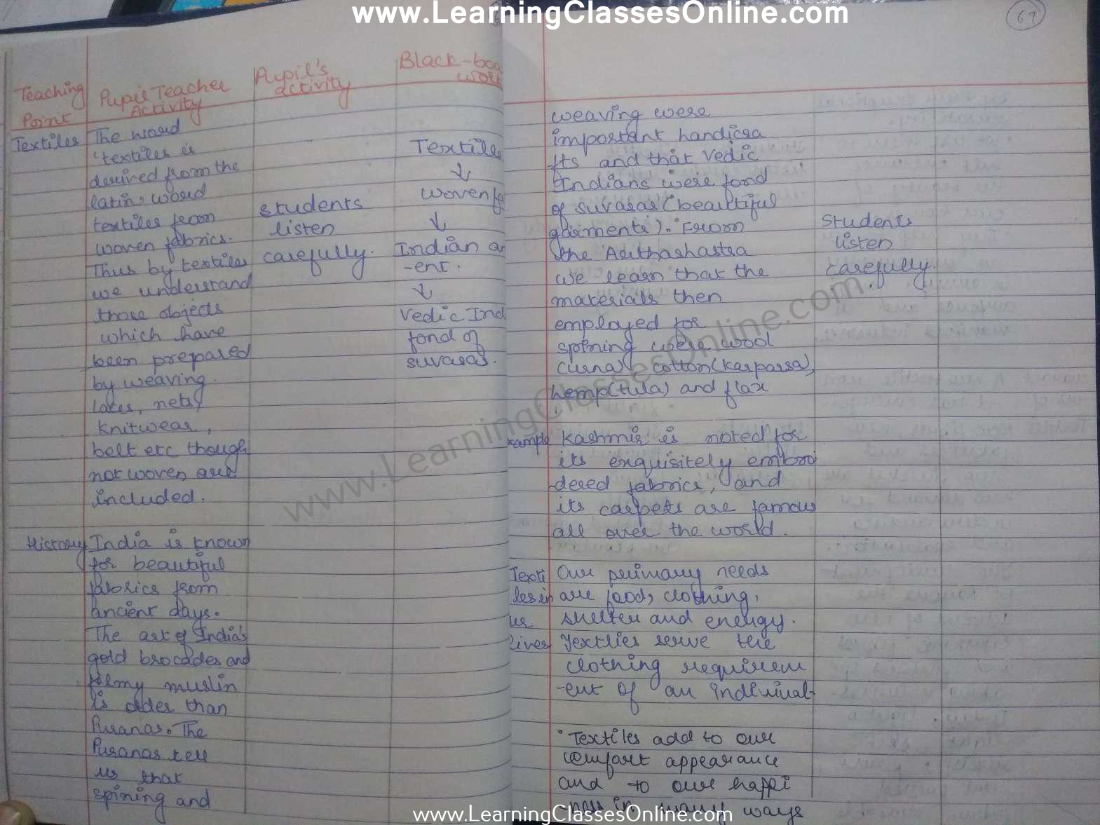 home science class 9 lesson plan format