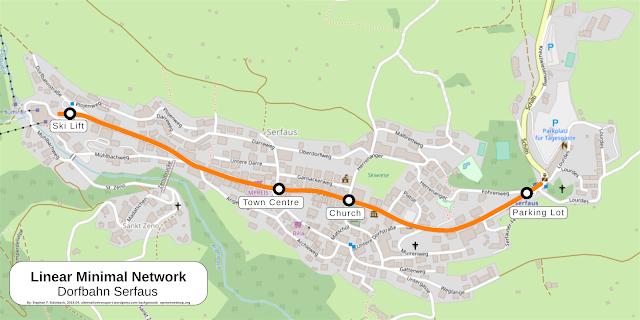 Serfaus metro line