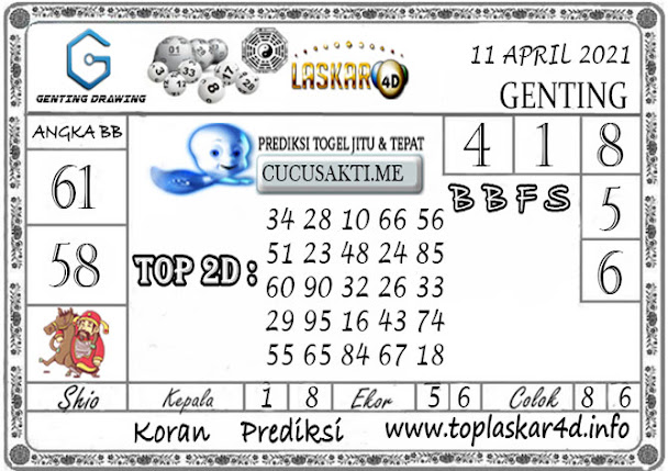 Prediksi GENTING DRAWING LASKAR4D 11 APRIL 2021