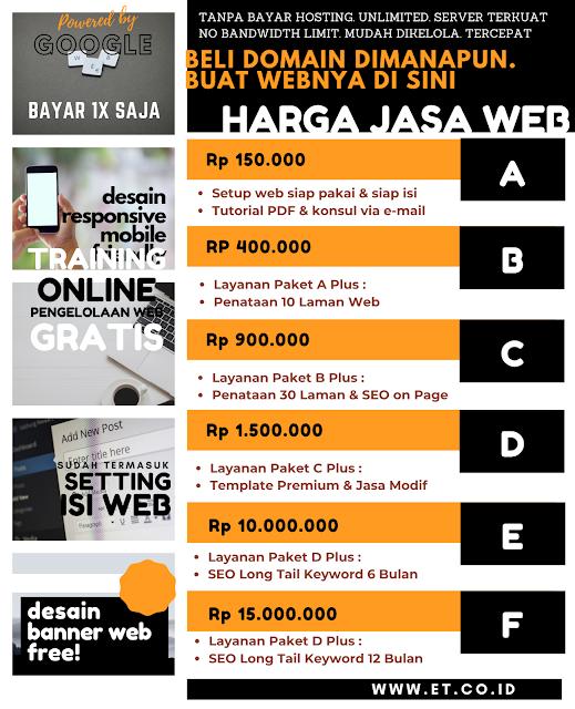 Harga Jasa Pembuatan Website Termurah