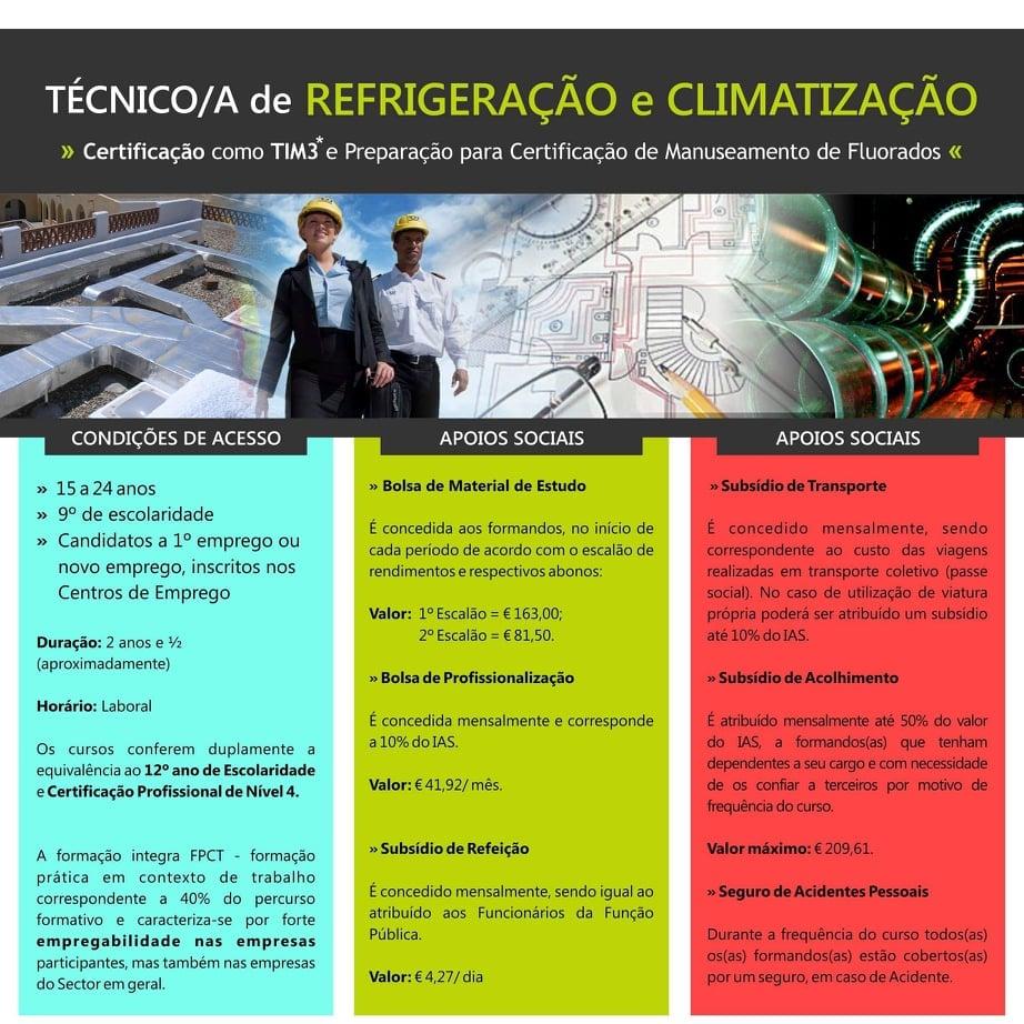 Lisboa – Curso de Técnico de Refrigeração e Climatização (tripla certificação)