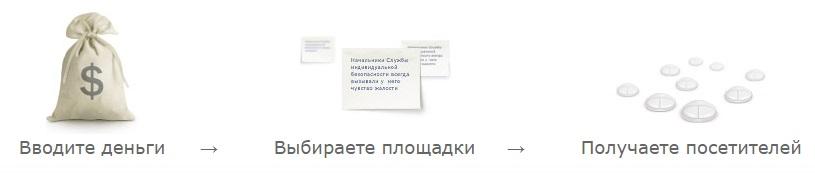 kak_reklamirovat%2527_na_sape