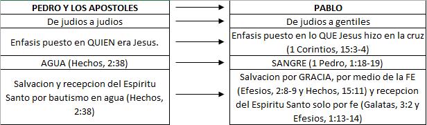 Los Atributos De Dios Paul Washer Epub