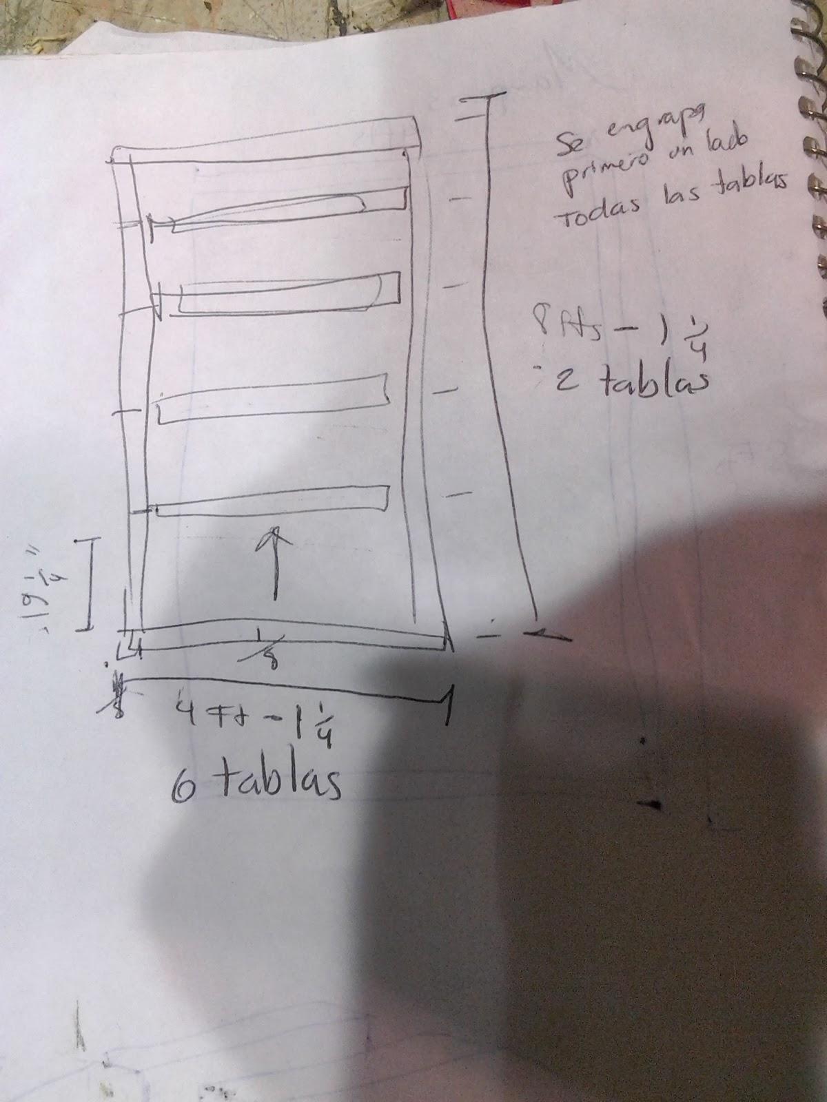 Materiales y herramientas como hacer una mampara - Como hacer una mampara ...