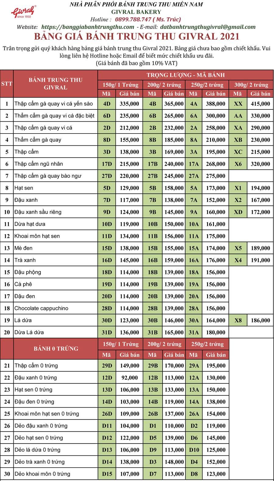 Bảng giá bánh trung thu Givral 2021