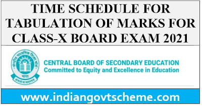 MARKS FOR CLASS-X BOARD EXAM 2021