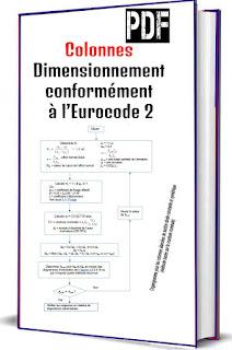 Colonnes Dimensionnement conformément à l'Eurocode 2