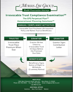 irrevocable trust annual compliance examination, morris law group