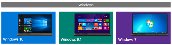 Cómo descargar Windows 7, Windows 8.1 y Windows 10