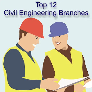 Top 12 Civil Engineering Branches - Civil Experience