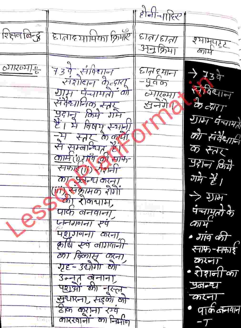 Lesson Plan of Nagrik Shastr