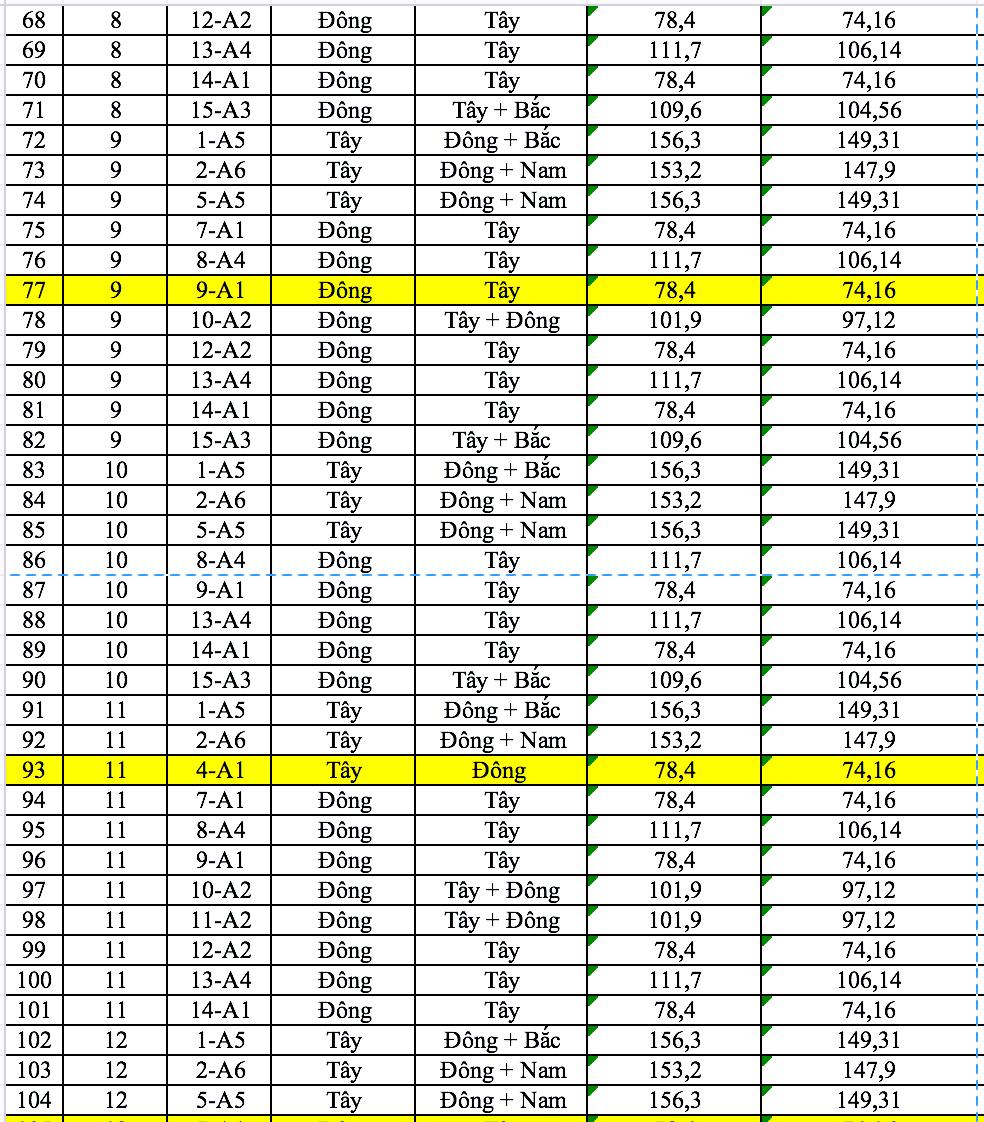 Bảng giá chính thức tầng 8 - 11 dự án Amber Riverside