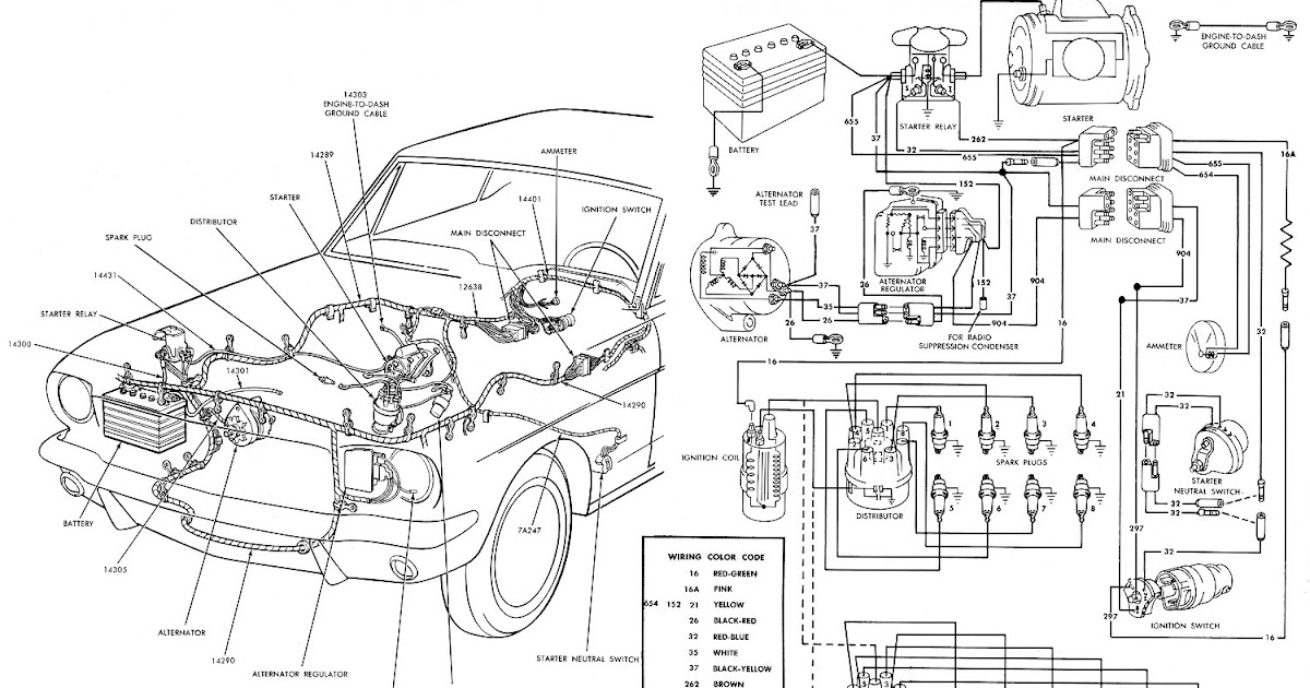1965 ford 6 and v8 mustang part 1 wiring diagram automotive